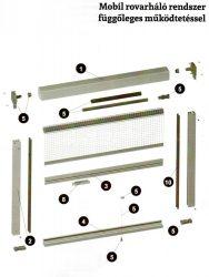 Szúnyogháló rolós függőleges mozgatású (ablakra) aluminium egyedi méret szerint